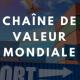 Les Chaînes de Valeur Mondiales, les Exportateurs Tunisiens